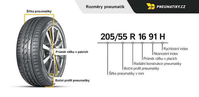 Rozměry pneumatik